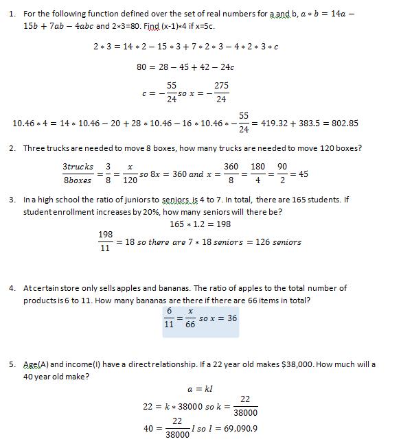 Algebra and Function SAT Practice 3 | Tutoring Solutions Group-SAT